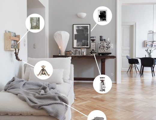 Neue Pinterest Funktion Shoppable Pins Shop The Look